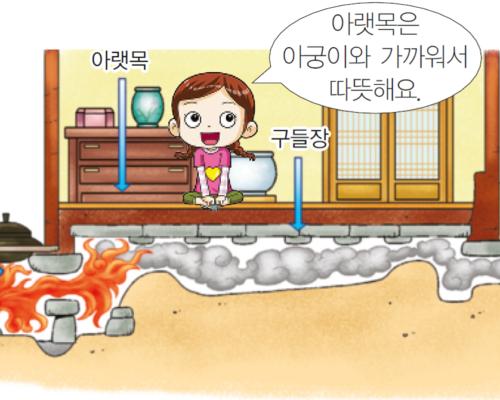 Stiti ce este sistemul coreean Ondol ?